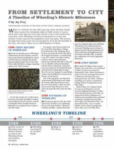 IWFINALSPRING19.p22.pdf.r72