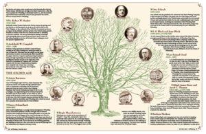 TreeSpreadSM